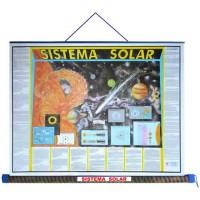 Mapa Laminado: Sistema Solar - ECA